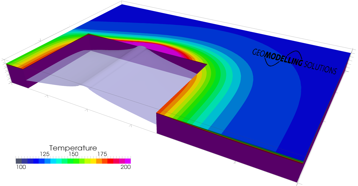 Thermal influence of a moving ridge on nearby sedimentary basins. Important for breakup and transform systems. 3D finite element model. Custom model built for client. Results were delivered in less than a week from first client contact.