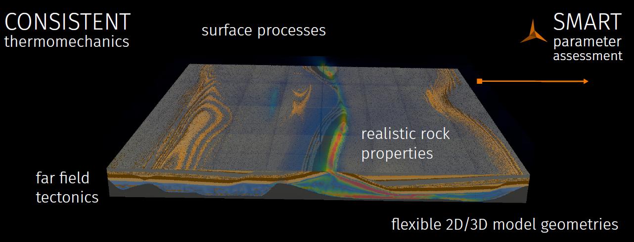 smart_tectonics_front